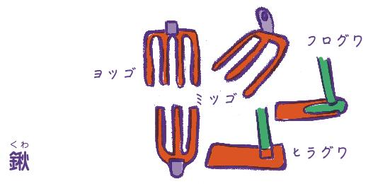 mingu3