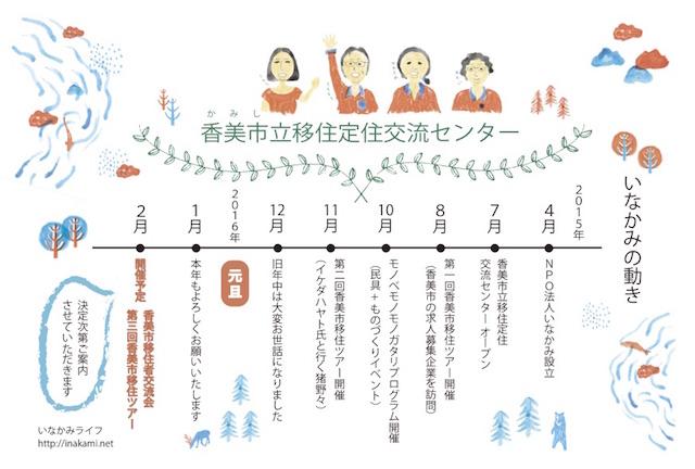 いなかみ年賀状2016