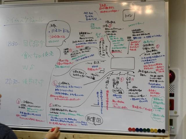 09-whiteboard