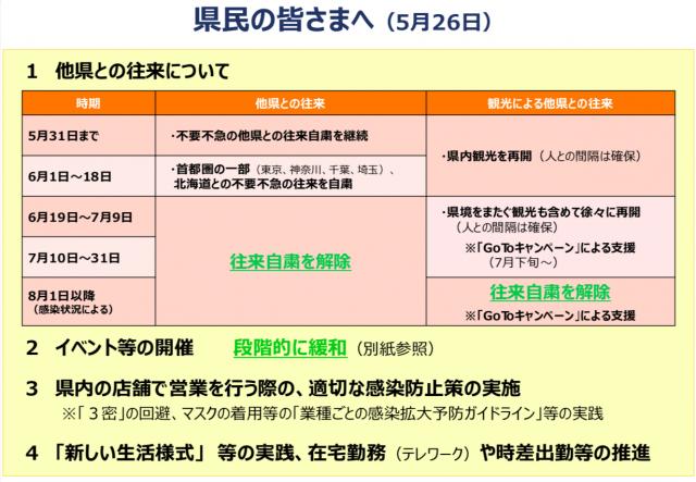 スクリーンショット 2020-05-28 16.08.56